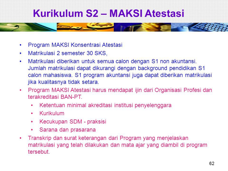 62 Kurikulum S2 – MAKSI Atestasi Program MAKSI Konsentrasi Atestasi Matrikulasi 2 semester 30 SKS, Matrikulasi diberikan untuk semua calon dengan S1 n