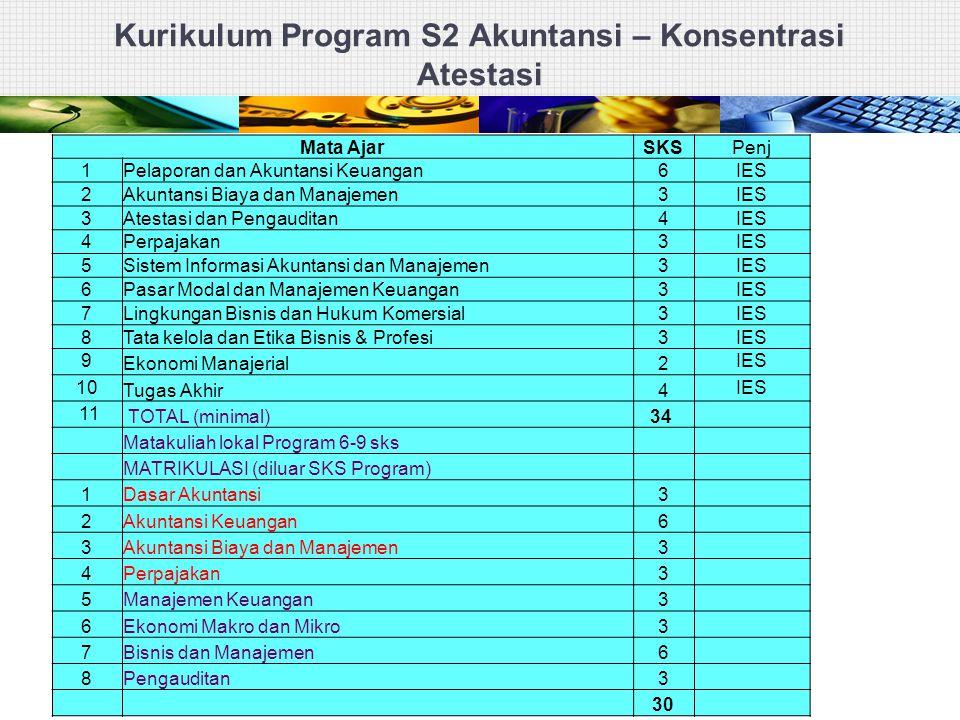 Kurikulum Program S2 Akuntansi – Konsentrasi Atestasi Mata AjarSKSPenj 1Pelaporan dan Akuntansi Keuangan6IES 2Akuntansi Biaya dan Manajemen3IES 3Atest