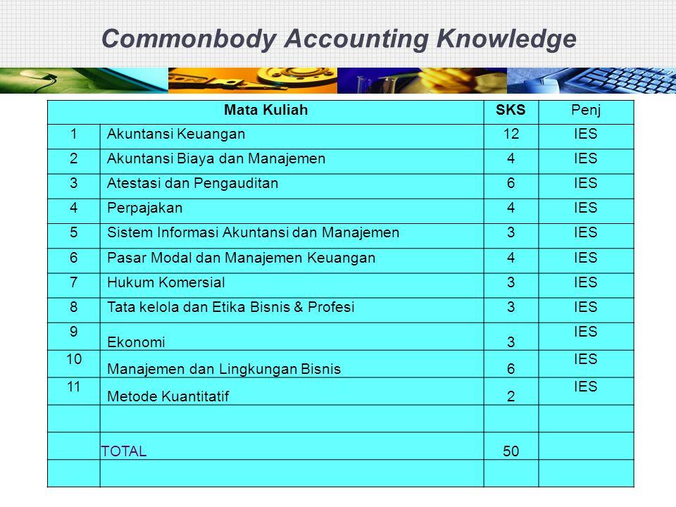 Commonbody Accounting Knowledge Mata KuliahSKSPenj 1Akuntansi Keuangan12IES 2Akuntansi Biaya dan Manajemen4IES 3Atestasi dan Pengauditan6IES 4Perpajak