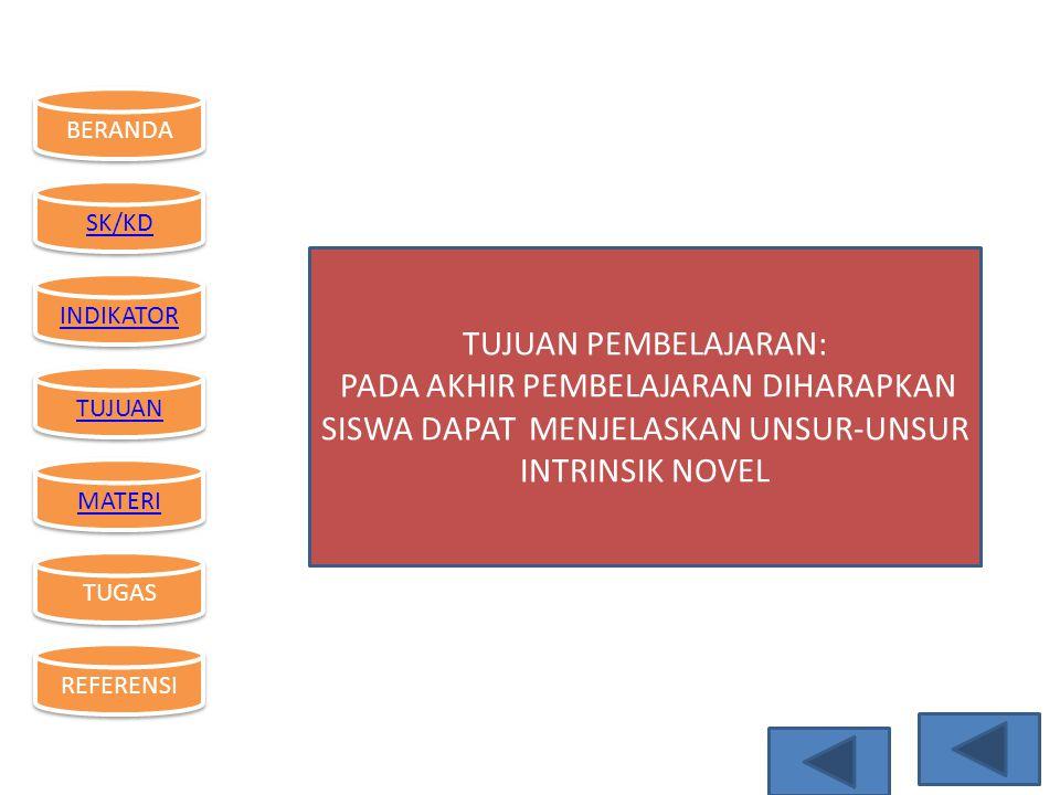 BERANDA SK/KD INDIKATOR TUJUAN MATERI TUGAS REFERENSI Pembahasan Novel maupun bentuk karya sastra lainnya dibangun atas dua unsur yaitu unsur intrinsik dan ekstrinsik.