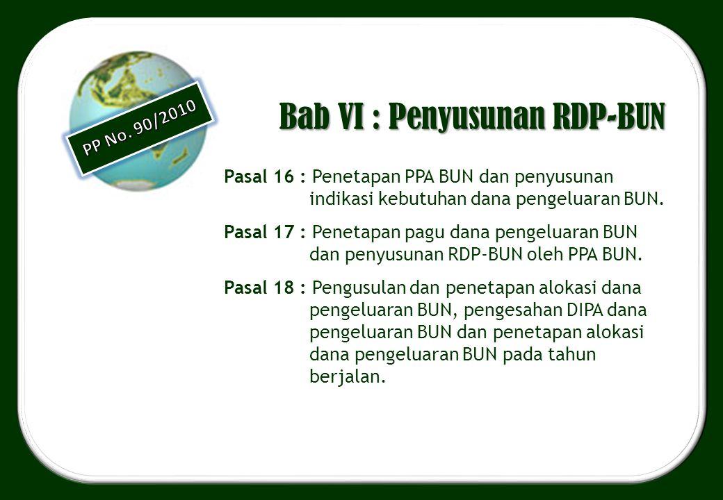 Bab VI : Penyusunan RDP-BUN Pasal 16 : Penetapan PPA BUN dan penyusunan indikasi kebutuhan dana pengeluaran BUN. Pasal 17 : Penetapan pagu dana pengel