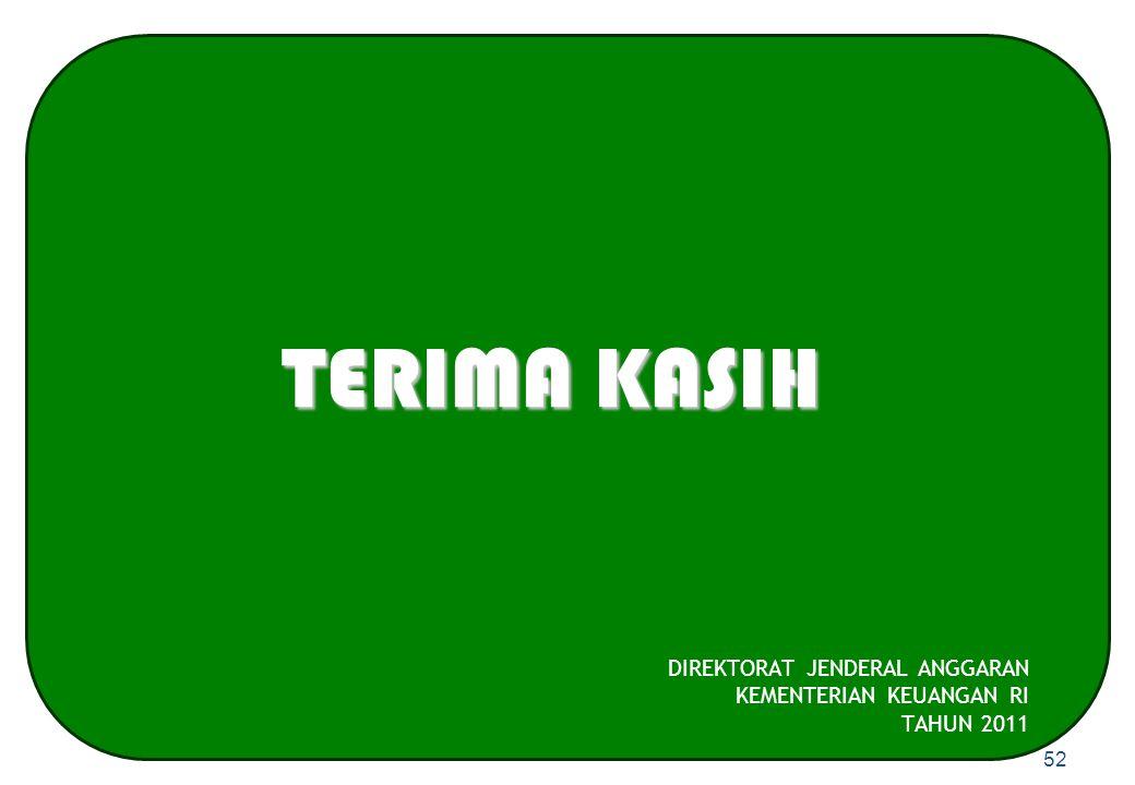 DIREKTORAT JENDERAL ANGGARAN KEMENTERIAN KEUANGAN RI TAHUN 2011 TERIMA KASIH 52