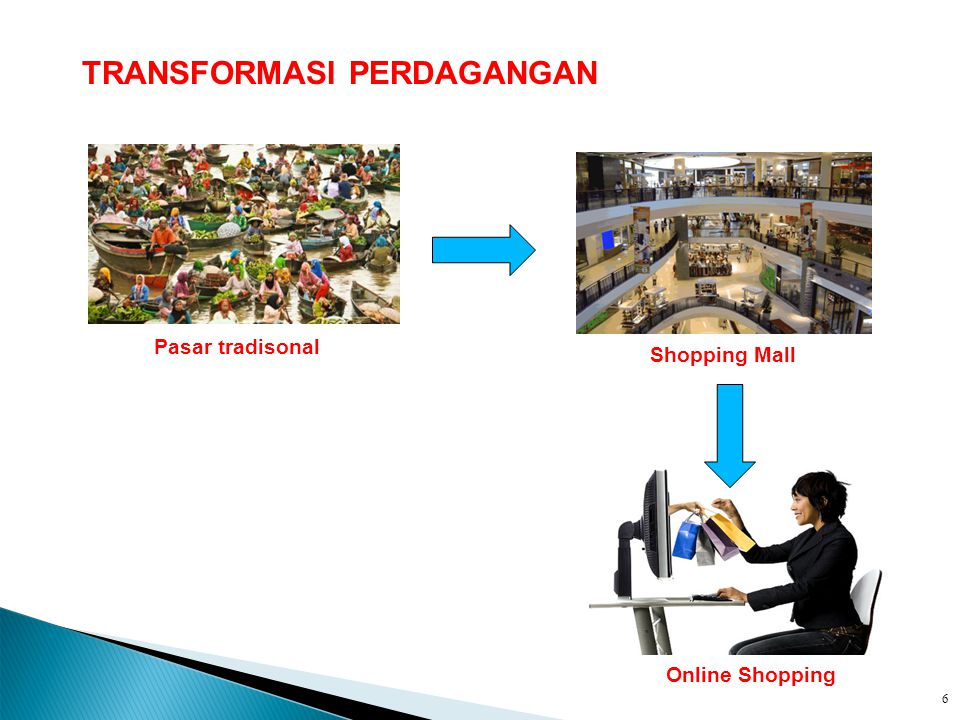 TRANSFORMASI PERDAGANGAN Shopping Mall Online Shopping Pasar tradisonal 6