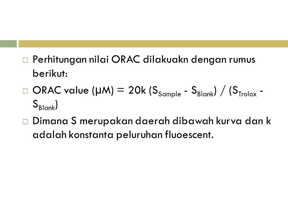  Perhitungan nilai ORAC dilakuakn dengan rumus berikut:  ORAC value (µM) = 20k (S Sample - S Blank ) / (S Trolox - S Blank )  Dimana S merupakan daerah dibawah kurva dan k adalah konstanta peluruhan fluoescent.