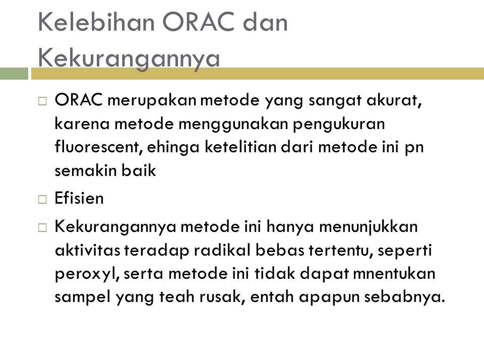Kelebihan ORAC dan Kekurangannya  ORAC merupakan metode yang sangat akurat, karena metode menggunakan pengukuran fluorescent, ehinga ketelitian dari metode ini pn semakin baik  Efisien  Kekurangannya metode ini hanya menunjukkan aktivitas teradap radikal bebas tertentu, seperti peroxyl, serta metode ini tidak dapat mnentukan sampel yang teah rusak, entah apapun sebabnya.