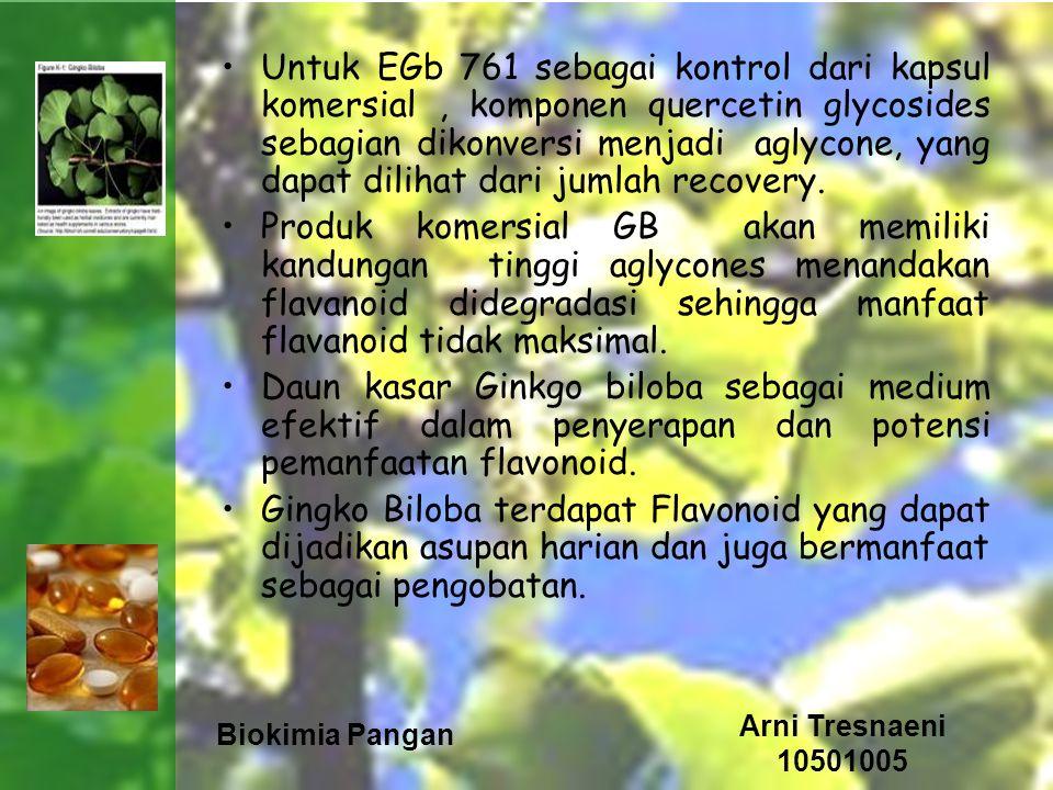 Biokimia Pangan Arni Tresnaeni 10501005 Untuk EGb 761 sebagai kontrol dari kapsul komersial, komponen quercetin glycosides sebagian dikonversi menjadi aglycone, yang dapat dilihat dari jumlah recovery.