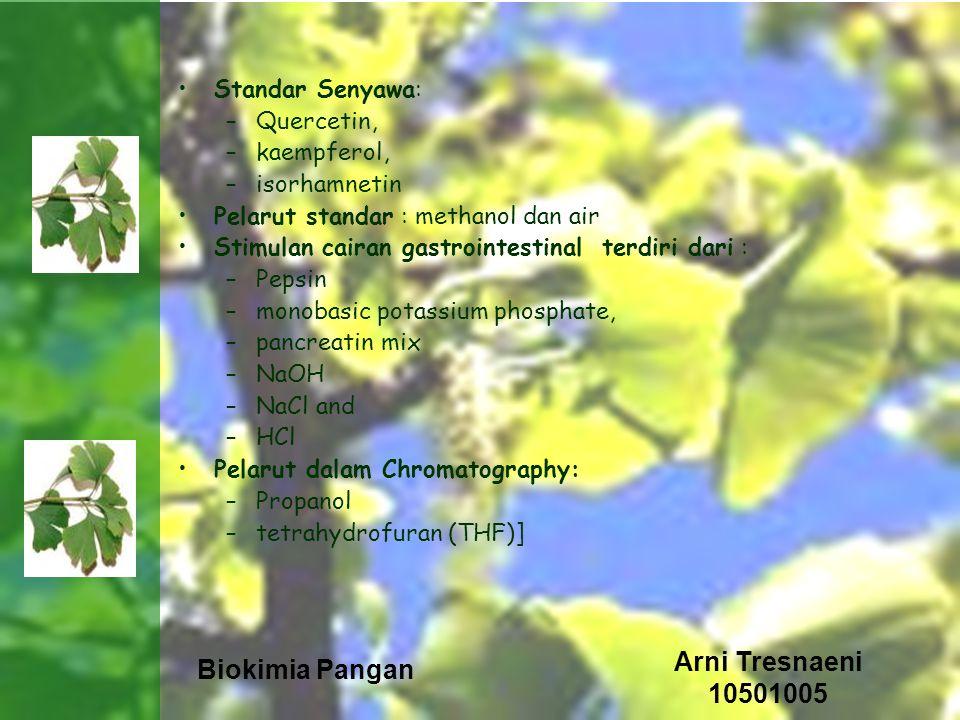 Biokimia Pangan Arni Tresnaeni 10501005 Standar Senyawa: –Quercetin, –kaempferol, –isorhamnetin Pelarut standar : methanol dan air Stimulan cairan gas