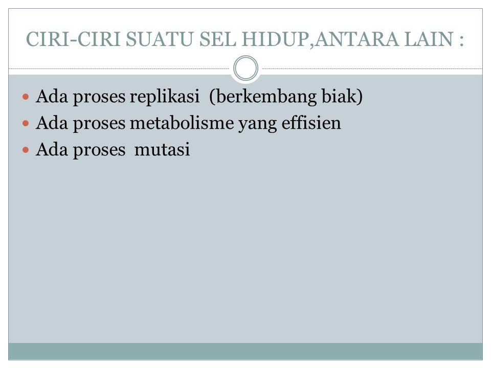 CIRI-CIRI SUATU SEL HIDUP,ANTARA LAIN : Ada proses replikasi (berkembang biak) Ada proses metabolisme yang effisien Ada proses mutasi