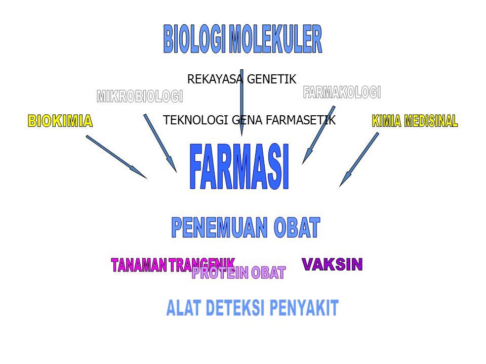 REKAYASA GENETIK TEKNOLOGI GENA FARMASETIK