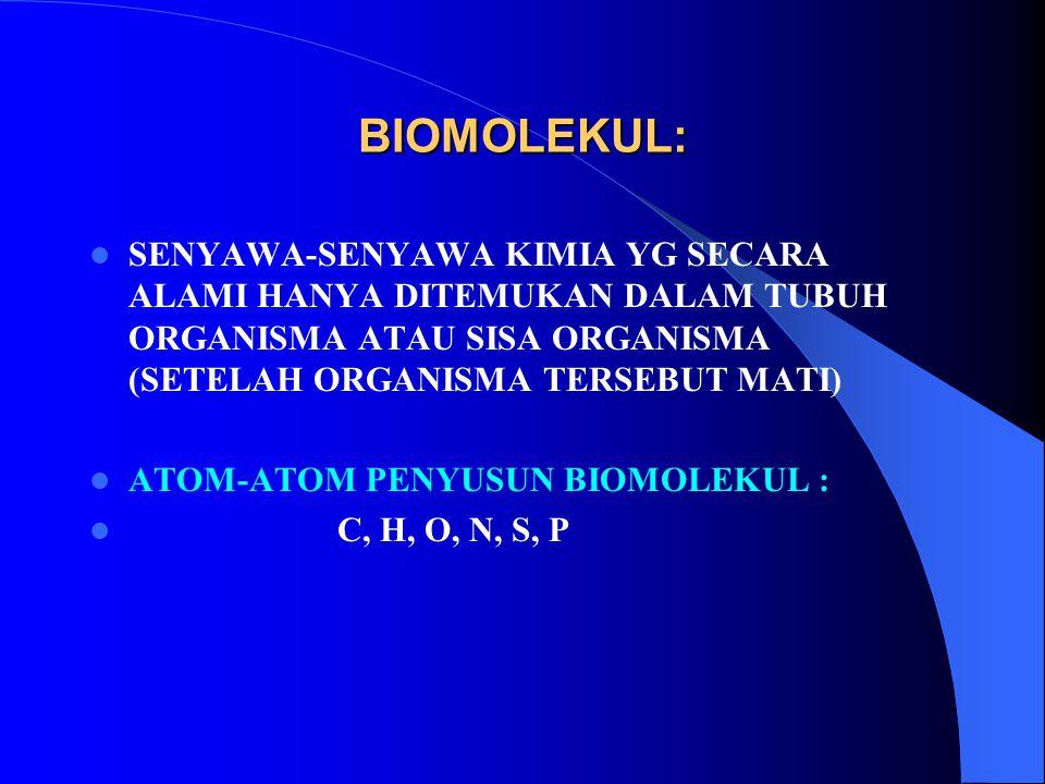 BIOMOLEKUL: SENYAWA-SENYAWA KIMIA YG SECARA ALAMI HANYA DITEMUKAN DALAM TUBUH ORGANISMA ATAU SISA ORGANISMA (SETELAH ORGANISMA TERSEBUT MATI) ATOM-ATO