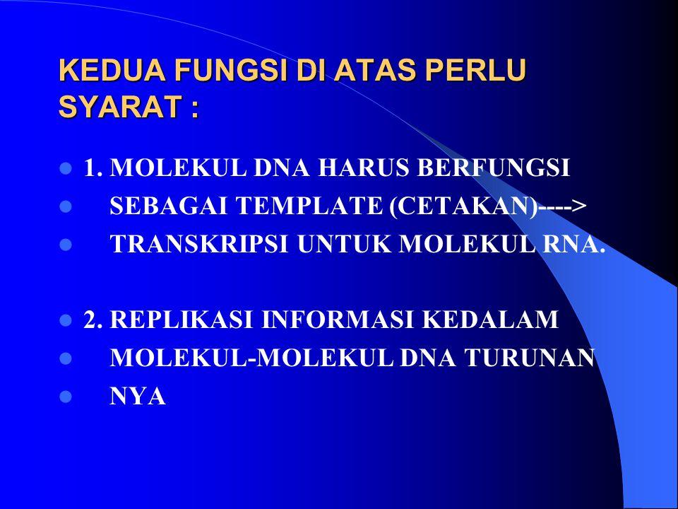 KEDUA FUNGSI DI ATAS PERLU SYARAT : 1. MOLEKUL DNA HARUS BERFUNGSI SEBAGAI TEMPLATE (CETAKAN)----> TRANSKRIPSI UNTUK MOLEKUL RNA. 2. REPLIKASI INFORMA