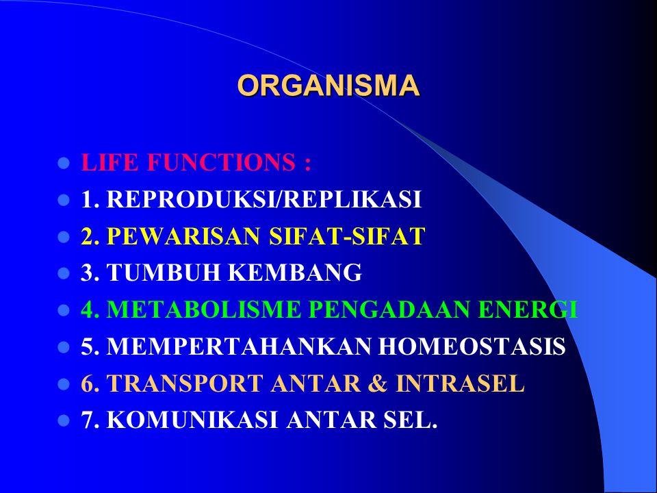 ORGANISMA LIFE FUNCTIONS : 1. REPRODUKSI/REPLIKASI 2. PEWARISAN SIFAT-SIFAT 3. TUMBUH KEMBANG 4. METABOLISME PENGADAAN ENERGI 5. MEMPERTAHANKAN HOMEOS