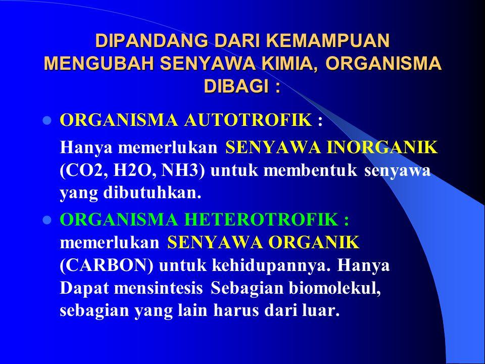 DIPANDANG DARI KEMAMPUAN MENGUBAH SENYAWA KIMIA, ORGANISMA DIBAGI : ORGANISMA AUTOTROFIK : Hanya memerlukan SENYAWA INORGANIK (CO2, H2O, NH3) untuk me