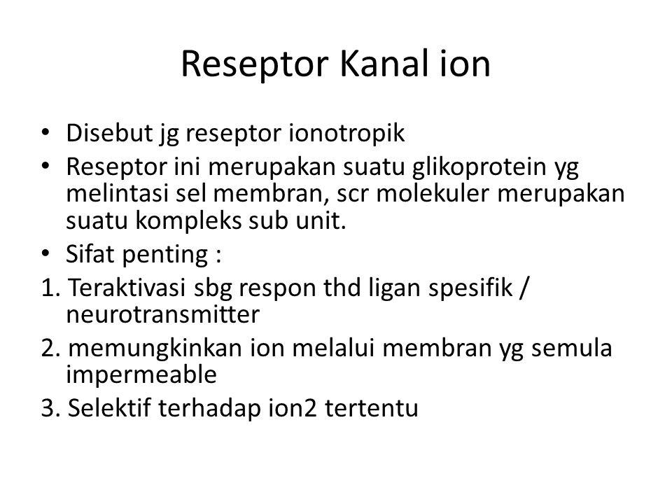 Reseptor Kanal ion Disebut jg reseptor ionotropik Reseptor ini merupakan suatu glikoprotein yg melintasi sel membran, scr molekuler merupakan suatu ko