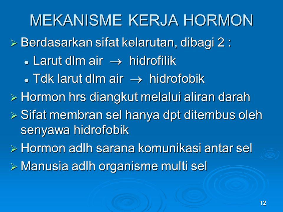 12 MEKANISME KERJA HORMON  Berdasarkan sifat kelarutan, dibagi 2 : Larut dlm air  hidrofilik Larut dlm air  hidrofilik Tdk larut dlm air  hidrofob