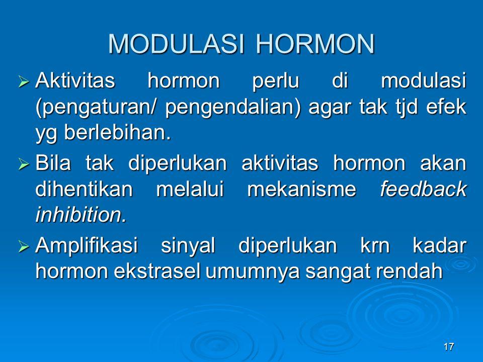 17 MODULASI HORMON  Aktivitas hormon perlu di modulasi (pengaturan/ pengendalian) agar tak tjd efek yg berlebihan.  Bila tak diperlukan aktivitas ho