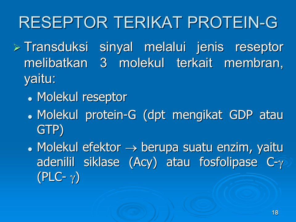 18 RESEPTOR TERIKAT PROTEIN-G  Transduksi sinyal melalui jenis reseptor melibatkan 3 molekul terkait membran, yaitu: Molekul reseptor Molekul resepto