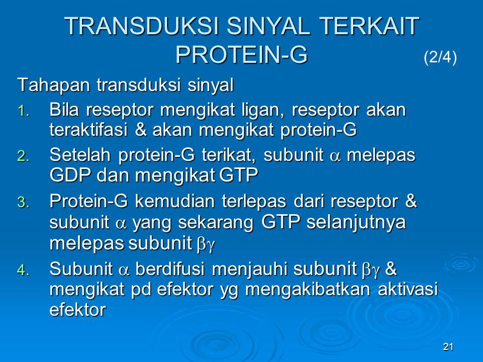 21 TRANSDUKSI SINYAL TERKAIT PROTEIN-G Tahapan transduksi sinyal 1. Bila reseptor mengikat ligan, reseptor akan teraktifasi & akan mengikat protein-G