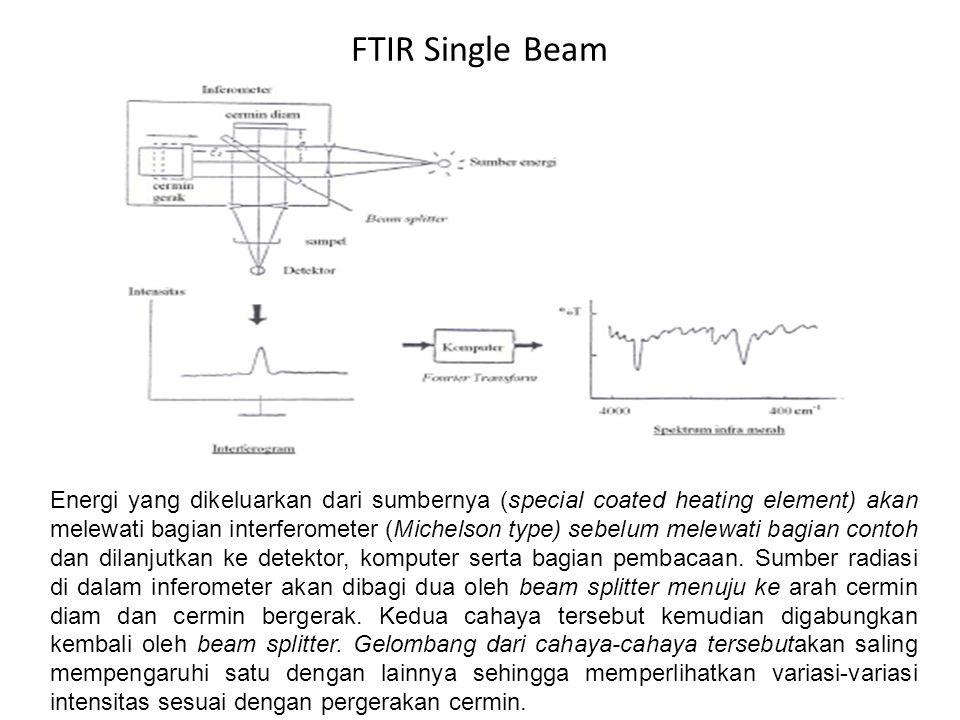 FTIR Single Beam Energi yang dikeluarkan dari sumbernya (special coated heating element) akan melewati bagian interferometer (Michelson type) sebelum