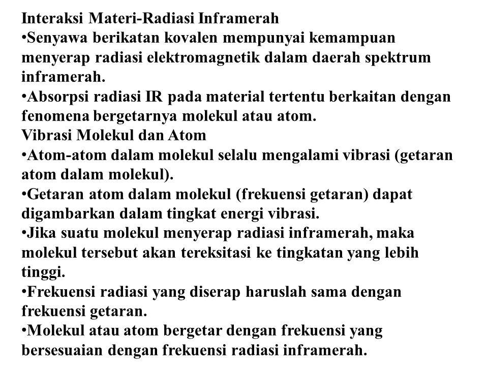 Interaksi Materi-Radiasi Inframerah Senyawa berikatan kovalen mempunyai kemampuan menyerap radiasi elektromagnetik dalam daerah spektrum inframerah. A