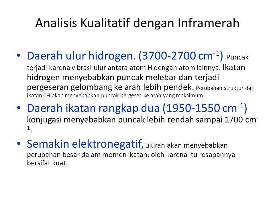 Analisis Kualitatif dengan Inframerah Daerah ulur hidrogen. (3700-2700 cm -1 ) Puncak terjadi karena vibrasi ulur antara atom H dengan atom lainnya. I