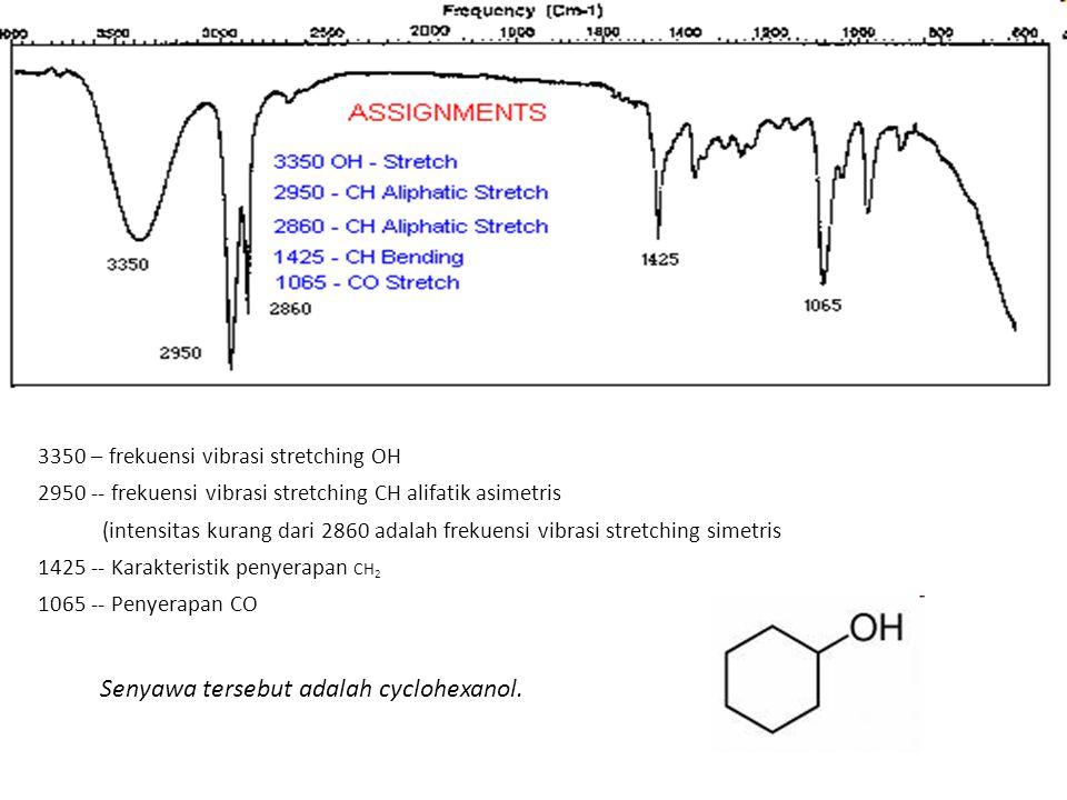 3350 – frekuensi vibrasi stretching OH 2950 -- frekuensi vibrasi stretching CH alifatik asimetris (intensitas kurang dari 2860 adalah frekuensi vibras