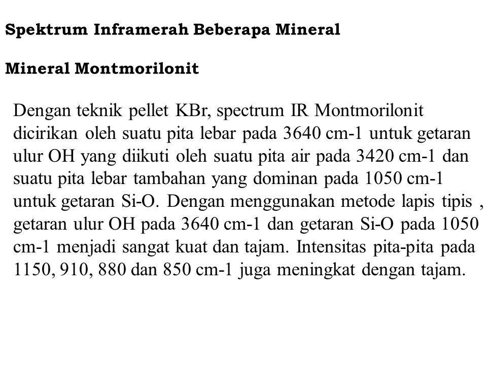 Spektrum Inframerah Beberapa Mineral Mineral Montmorilonit Dengan teknik pellet KBr, spectrum IR Montmorilonit dicirikan oleh suatu pita lebar pada 36