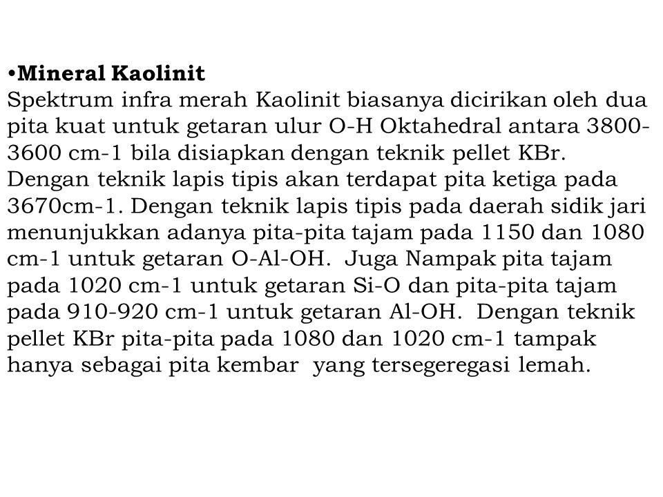 Mineral Kaolinit Spektrum infra merah Kaolinit biasanya dicirikan oleh dua pita kuat untuk getaran ulur O-H Oktahedral antara 3800- 3600 cm-1 bila dis