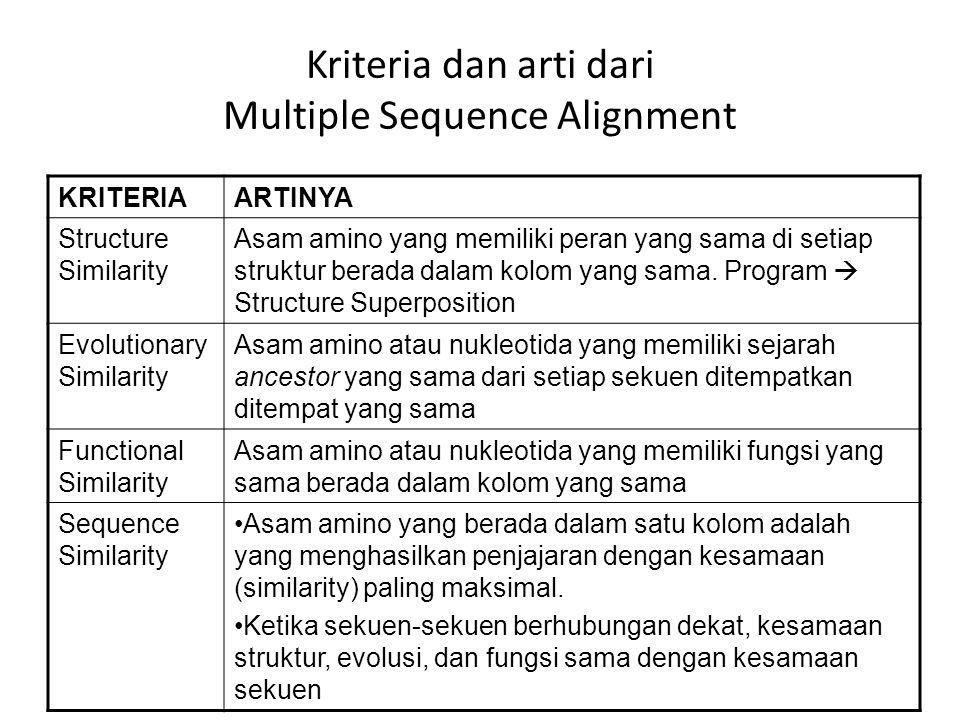 Kriteria dan arti dari Multiple Sequence Alignment KRITERIAARTINYA Structure Similarity Asam amino yang memiliki peran yang sama di setiap struktur berada dalam kolom yang sama.