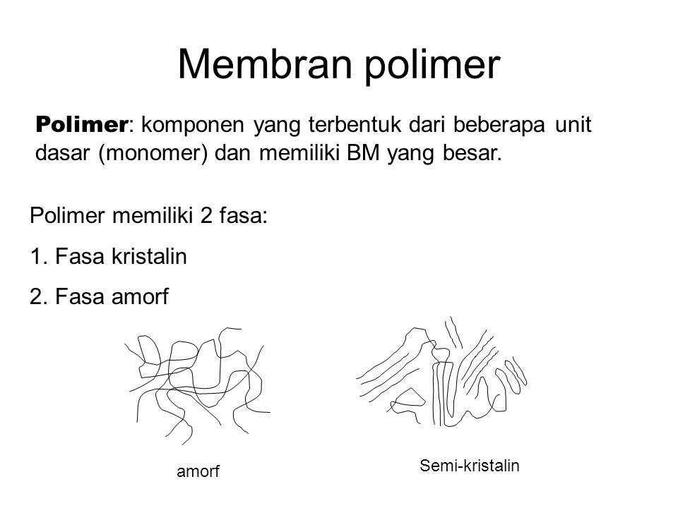 Membran polimer Polimer : komponen yang terbentuk dari beberapa unit dasar (monomer) dan memiliki BM yang besar. Polimer memiliki 2 fasa: 1.Fasa krist