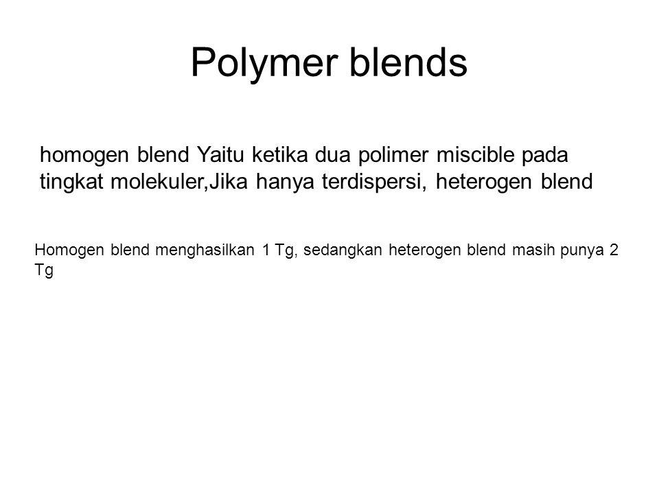 Hubungan BM,derajat polimerisasi dan karakter molekul polietilen Jumlah unit ulang –C 2 H 4 - Berat molekulSifat pada 25 0 C 128Gas 6170Gas 2005600Lilin 75021000Plastik 5000140000Plastik