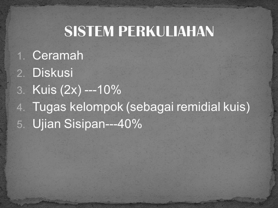 SEBELUM MID (50%) Agustina Setiawati, M.Sc., Apt nina@usd.ac.id SETELAH MID (50%) Maria Dwi Budi Jumpowati, S.Si