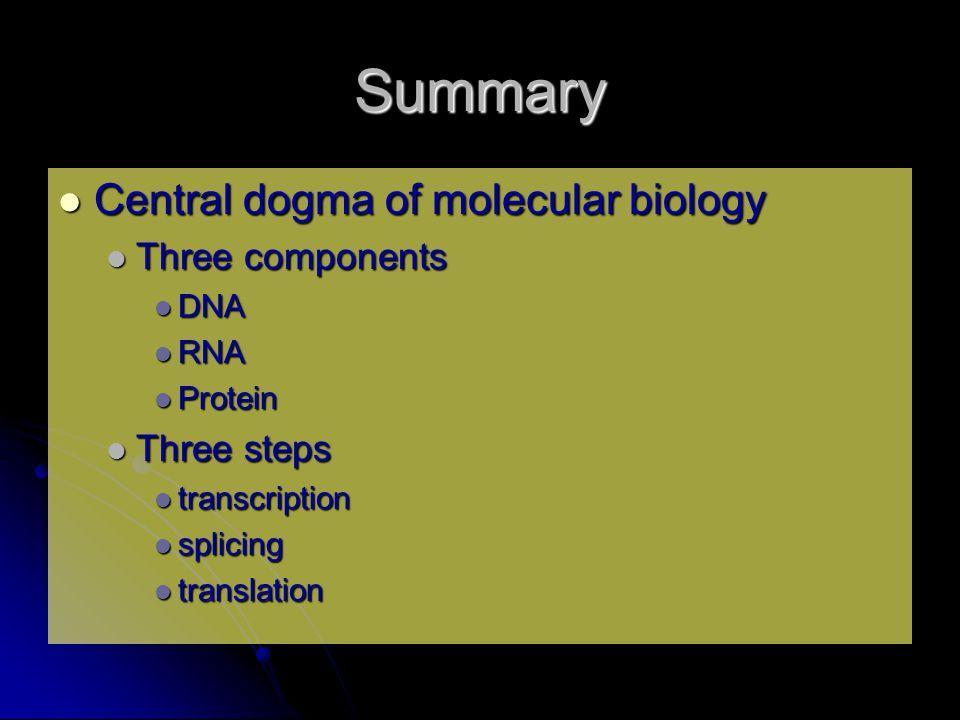 Summary Central dogma of molecular biology Central dogma of molecular biology Three components Three components DNA DNA RNA RNA Protein Protein Three steps Three steps transcription transcription splicing splicing translation translation