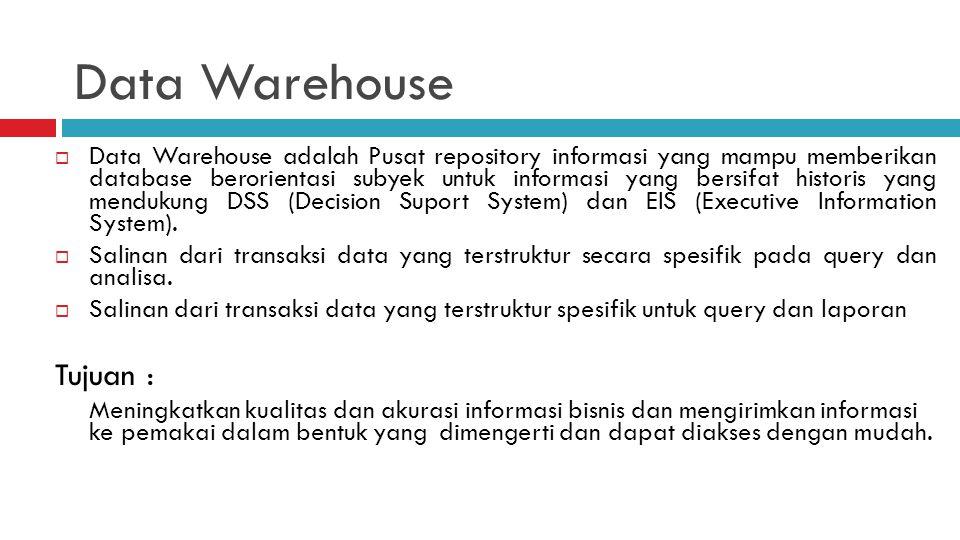 Data Warehouse  Data Warehouse adalah Pusat repository informasi yang mampu memberikan database berorientasi subyek untuk informasi yang bersifat historis yang mendukung DSS (Decision Suport System) dan EIS (Executive Information System).