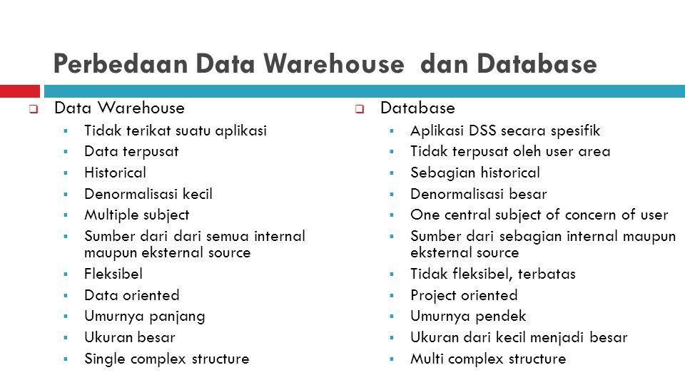 Perbedaan Data Warehouse dan Database  Data Warehouse  Tidak terikat suatu aplikasi  Data terpusat  Historical  Denormalisasi kecil  Multiple su