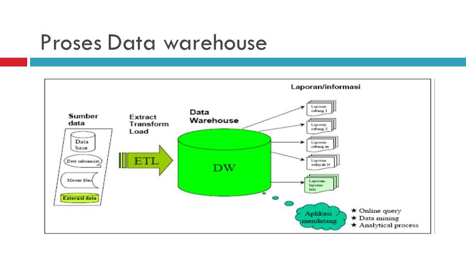 Proses Data warehouse