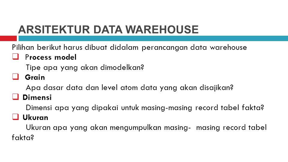 ARSITEKTUR DATA WAREHOUSE Pilihan berikut harus dibuat didalam perancangan data warehouse  Process model Tipe apa yang akan dimodelkan?  Grain Apa d