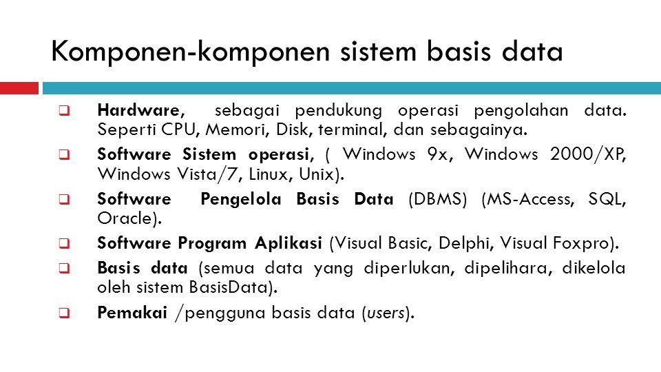 Komponen-komponen sistem basis data  Hardware, sebagai pendukung operasi pengolahan data. Seperti CPU, Memori, Disk, terminal, dan sebagainya.  Soft