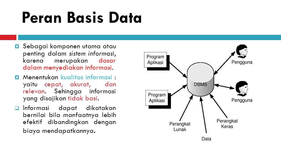 Peran Basis Data  Sebagai komponen utama atau penting dalam sistem informasi, karena merupakan dasar dalam menyediakan informasi.  Menentukan kualit