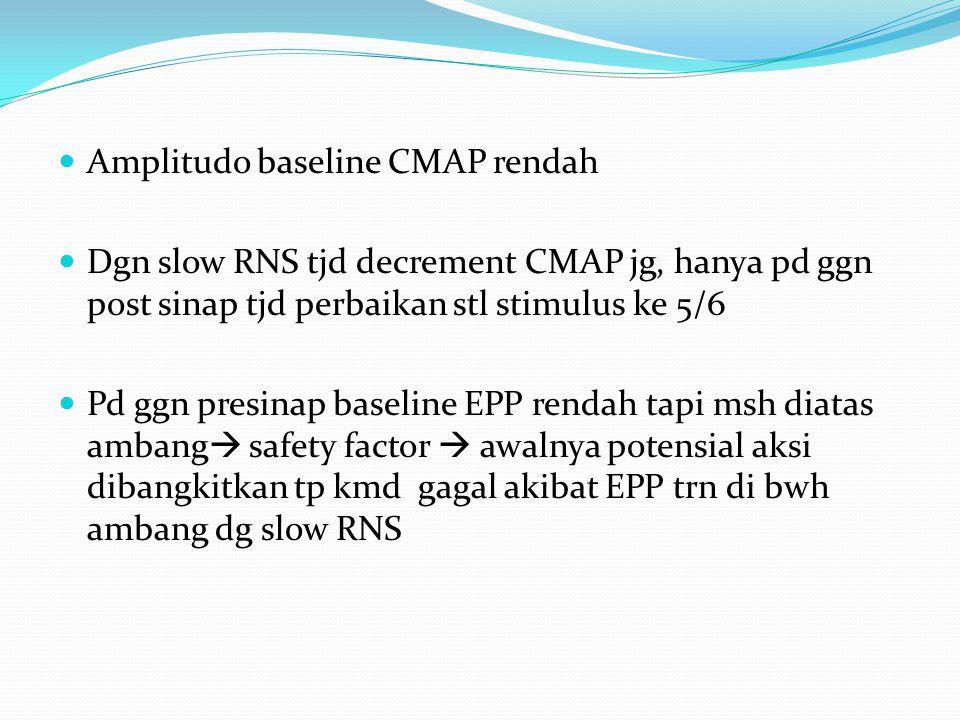 Amplitudo baseline CMAP rendah Dgn slow RNS tjd decrement CMAP jg, hanya pd ggn post sinap tjd perbaikan stl stimulus ke 5/6 Pd ggn presinap baseline EPP rendah tapi msh diatas ambang  safety factor  awalnya potensial aksi dibangkitkan tp kmd gagal akibat EPP trn di bwh ambang dg slow RNS