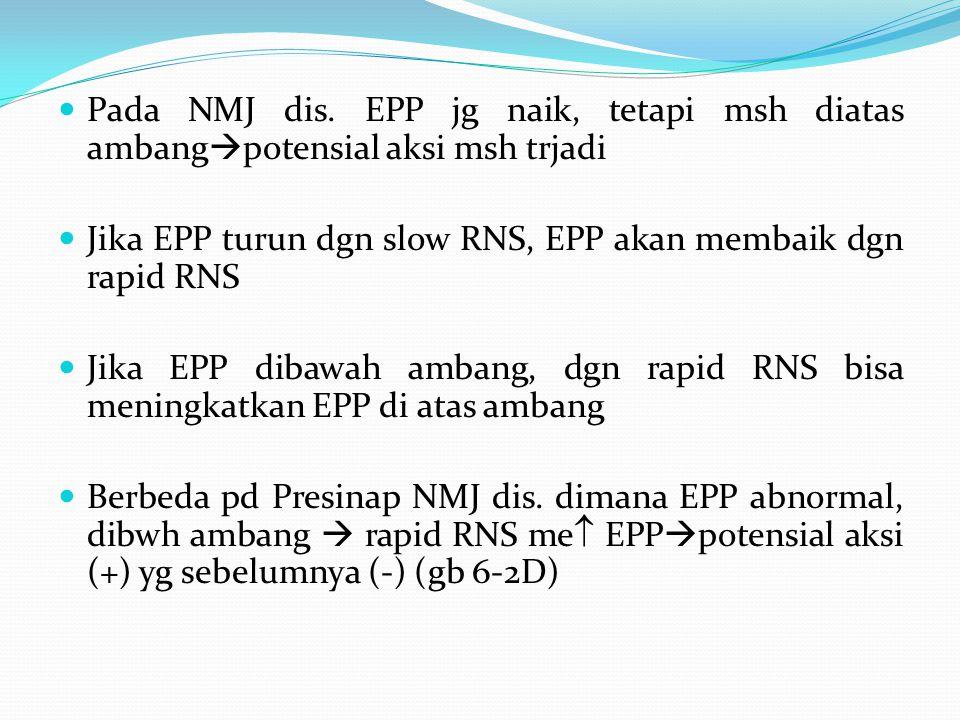 Pada NMJ dis. EPP jg naik, tetapi msh diatas ambang  potensial aksi msh trjadi Jika EPP turun dgn slow RNS, EPP akan membaik dgn rapid RNS Jika EPP d