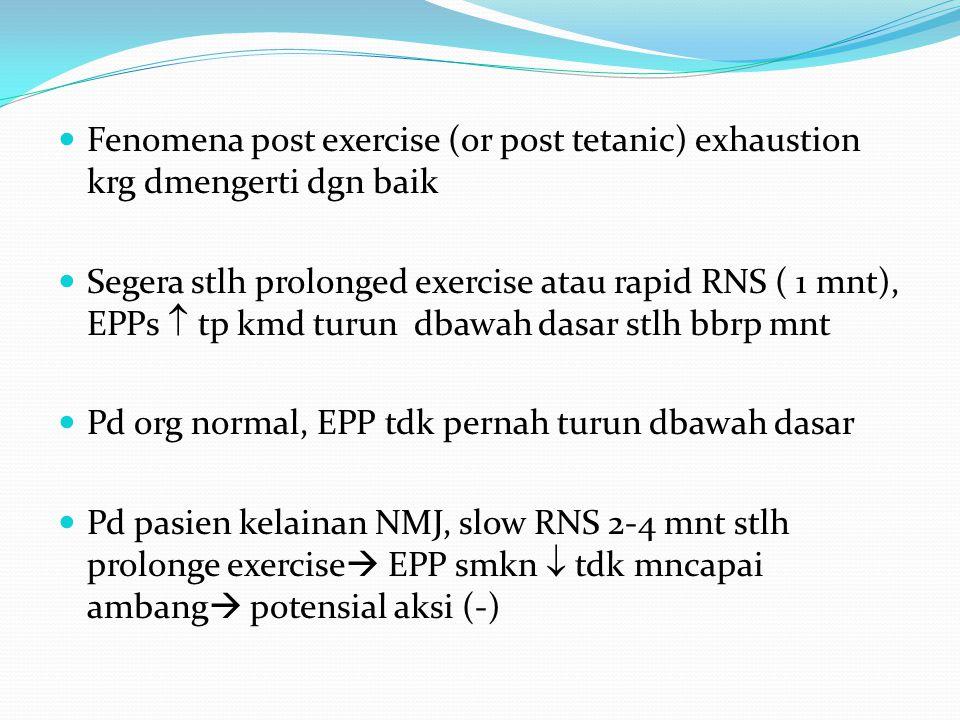 Fenomena post exercise (or post tetanic) exhaustion krg dmengerti dgn baik Segera stlh prolonged exercise atau rapid RNS ( 1 mnt), EPPs  tp kmd turun dbawah dasar stlh bbrp mnt Pd org normal, EPP tdk pernah turun dbawah dasar Pd pasien kelainan NMJ, slow RNS 2-4 mnt stlh prolonge exercise  EPP smkn  tdk mncapai ambang  potensial aksi (-)