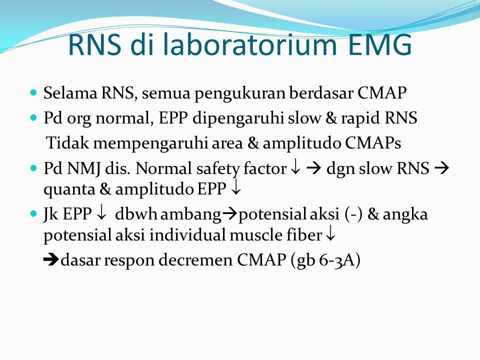 RNS di laboratorium EMG Selama RNS, semua pengukuran berdasar CMAP Pd org normal, EPP dipengaruhi slow & rapid RNS Tidak mempengaruhi area & amplitudo CMAPs Pd NMJ dis.