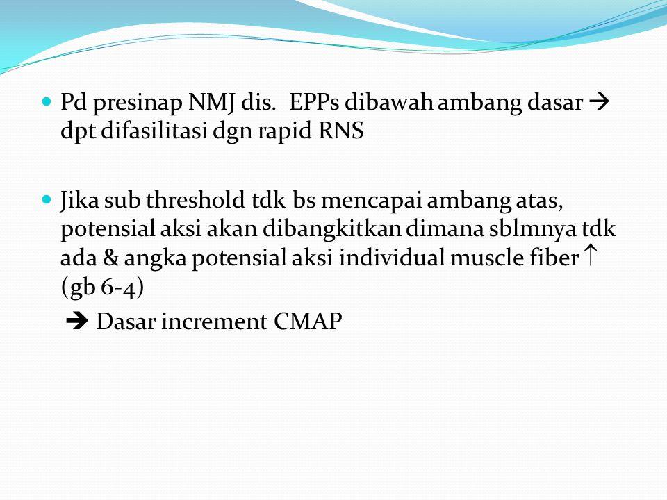 Pd presinap NMJ dis. EPPs dibawah ambang dasar  dpt difasilitasi dgn rapid RNS Jika sub threshold tdk bs mencapai ambang atas, potensial aksi akan di