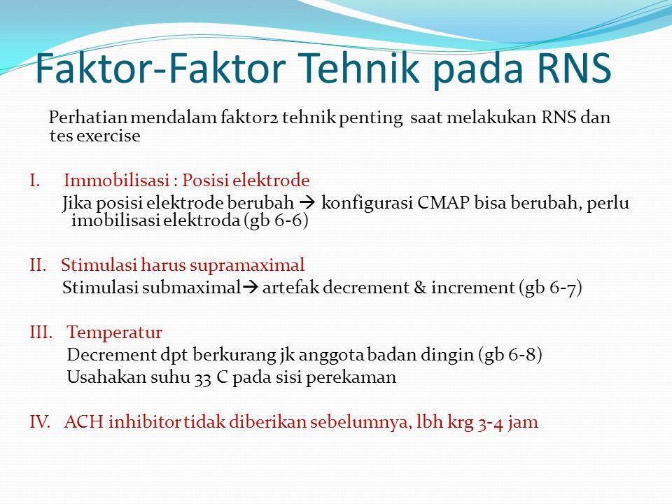 Faktor-Faktor Tehnik pada RNS Perhatian mendalam faktor2 tehnik penting saat melakukan RNS dan tes exercise I. Immobilisasi : Posisi elektrode Jika po