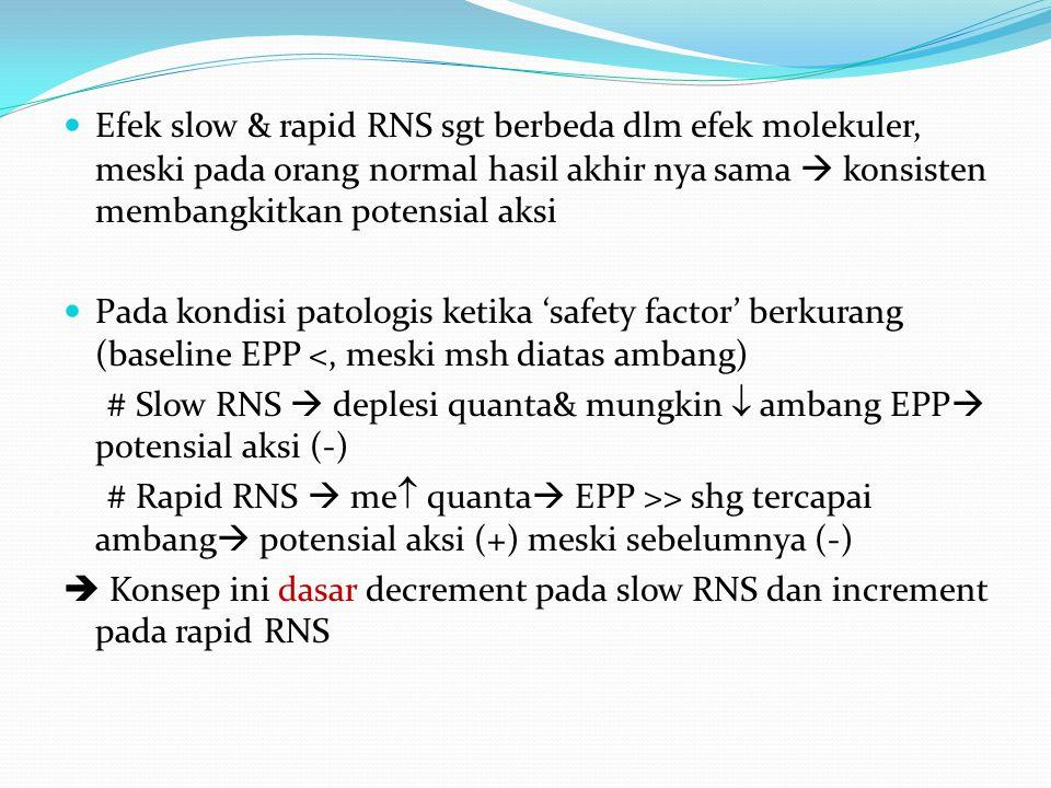 Efek slow & rapid RNS sgt berbeda dlm efek molekuler, meski pada orang normal hasil akhir nya sama  konsisten membangkitkan potensial aksi Pada kondisi patologis ketika 'safety factor' berkurang (baseline EPP <, meski msh diatas ambang) # Slow RNS  deplesi quanta& mungkin  ambang EPP  potensial aksi (-) # Rapid RNS  me  quanta  EPP >> shg tercapai ambang  potensial aksi (+) meski sebelumnya (-)  Konsep ini dasar decrement pada slow RNS dan increment pada rapid RNS