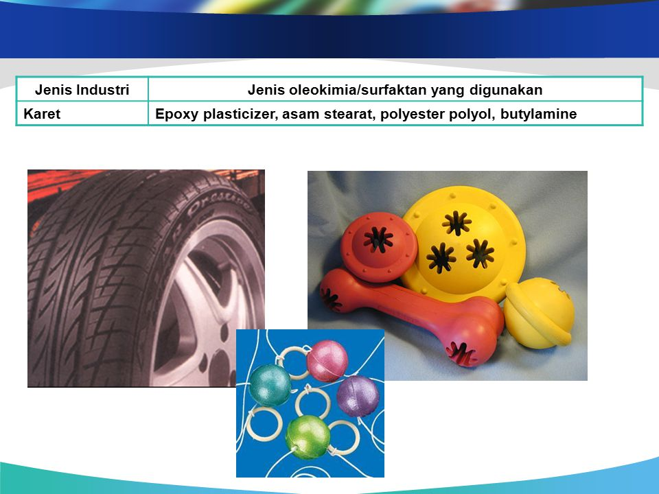 Jenis IndustriJenis oleokimia/surfaktan yang digunakan KaretEpoxy plasticizer, asam stearat, polyester polyol, butylamine