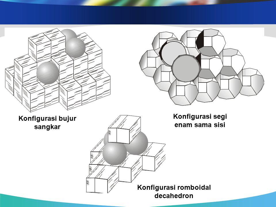 Konfigurasi bujur sangkar Konfigurasi segi enam sama sisi Konfigurasi romboidal decahedron