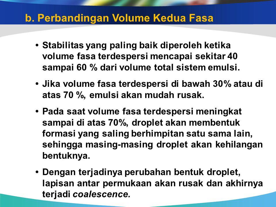 b. Perbandingan Volume Kedua Fasa Stabilitas yang paling baik diperoleh ketika volume fasa terdespersi mencapai sekitar 40 sampai 60 % dari volume tot