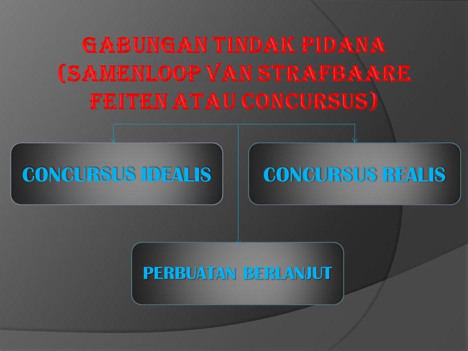 CONCURSUS IDEALIS CONCURSUS IDEALIS CCCCOOOONNNNCCCCUUUURRRRSSSSUUUUSSSS R R R REEEEAAAALLLLIIIISSSS PERBUATAN BERLANJUT PERBUATAN BERLANJUT